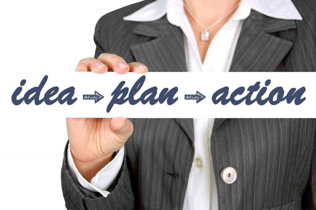 Idea Plan Action Placard