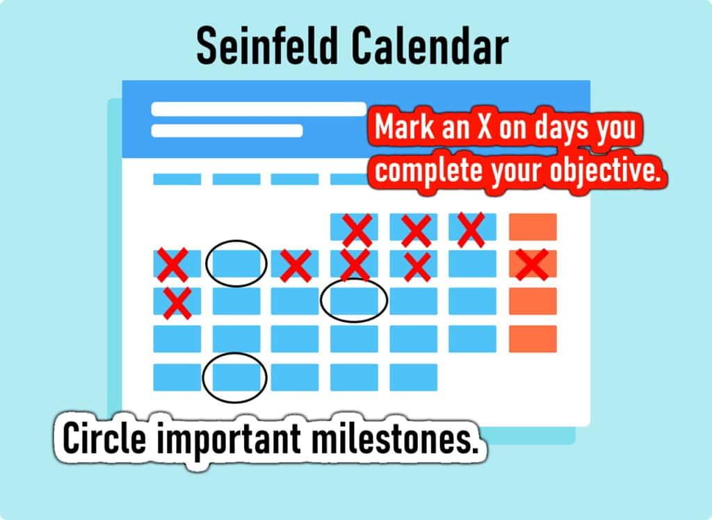 Seinfeld Calendar Infographic
