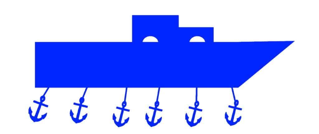 Speed Boat Problem Solving Diagram