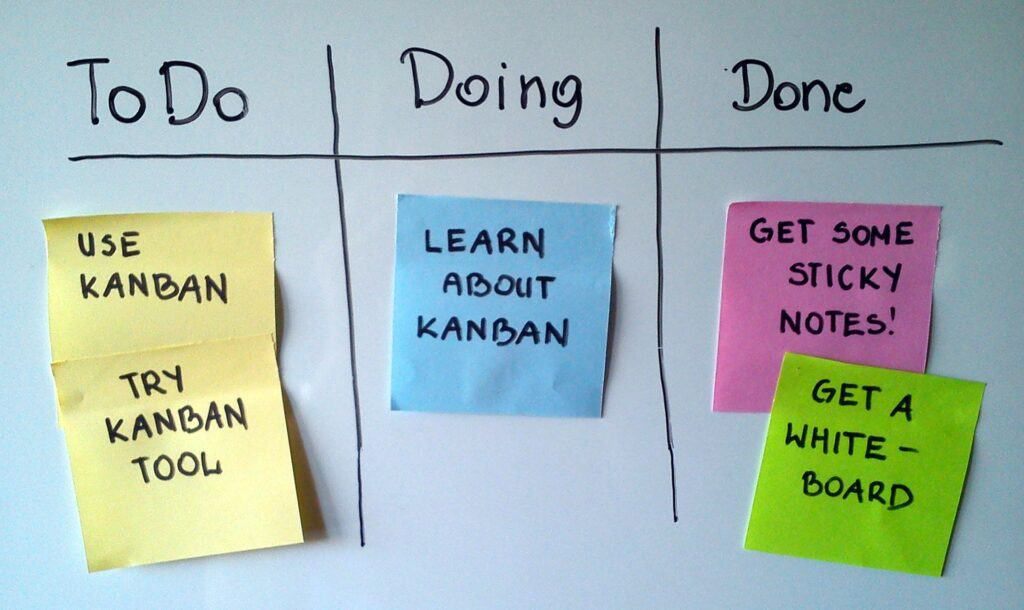 Kanban To-Do Doing Done
