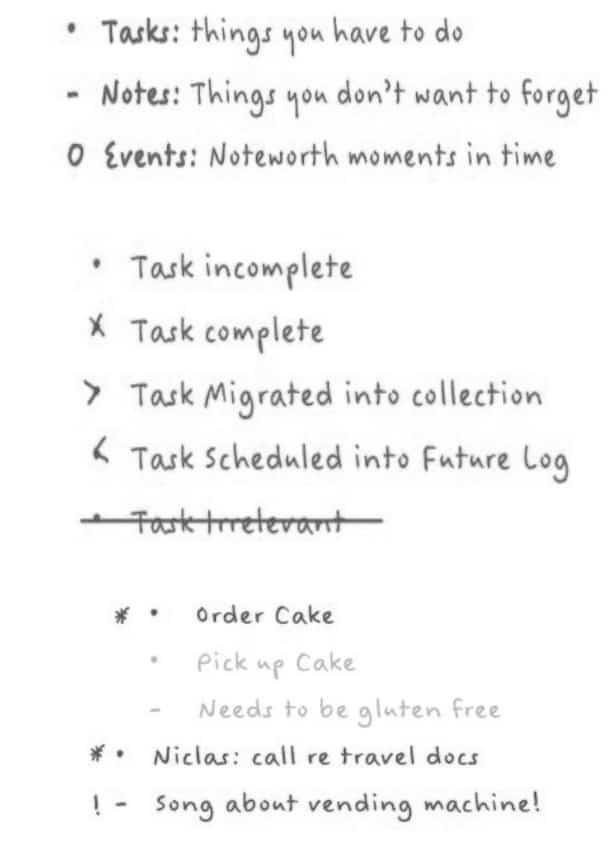 Nine Annotations List