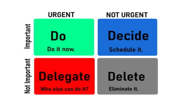 Best 5 Eisenhower Matrix Tips You Will Read This Year