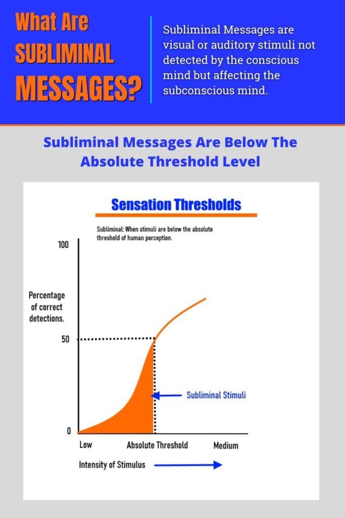 Subliminal Thresholds